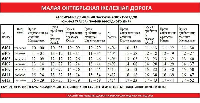 Малая Октябрьская детская железная дорога открыла новый сезон , фото-1